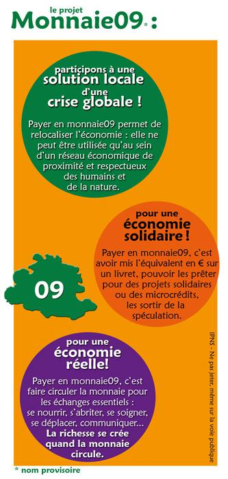 PYRENE Monnaie 09.docx